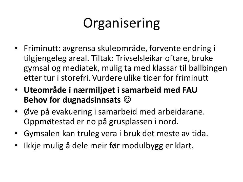 Organisering Friminutt: avgrensa skuleområde, forvente endring i tilgjengeleg areal. Tiltak: Trivselsleikar oftare, bruke gymsal og mediatek, mulig ta