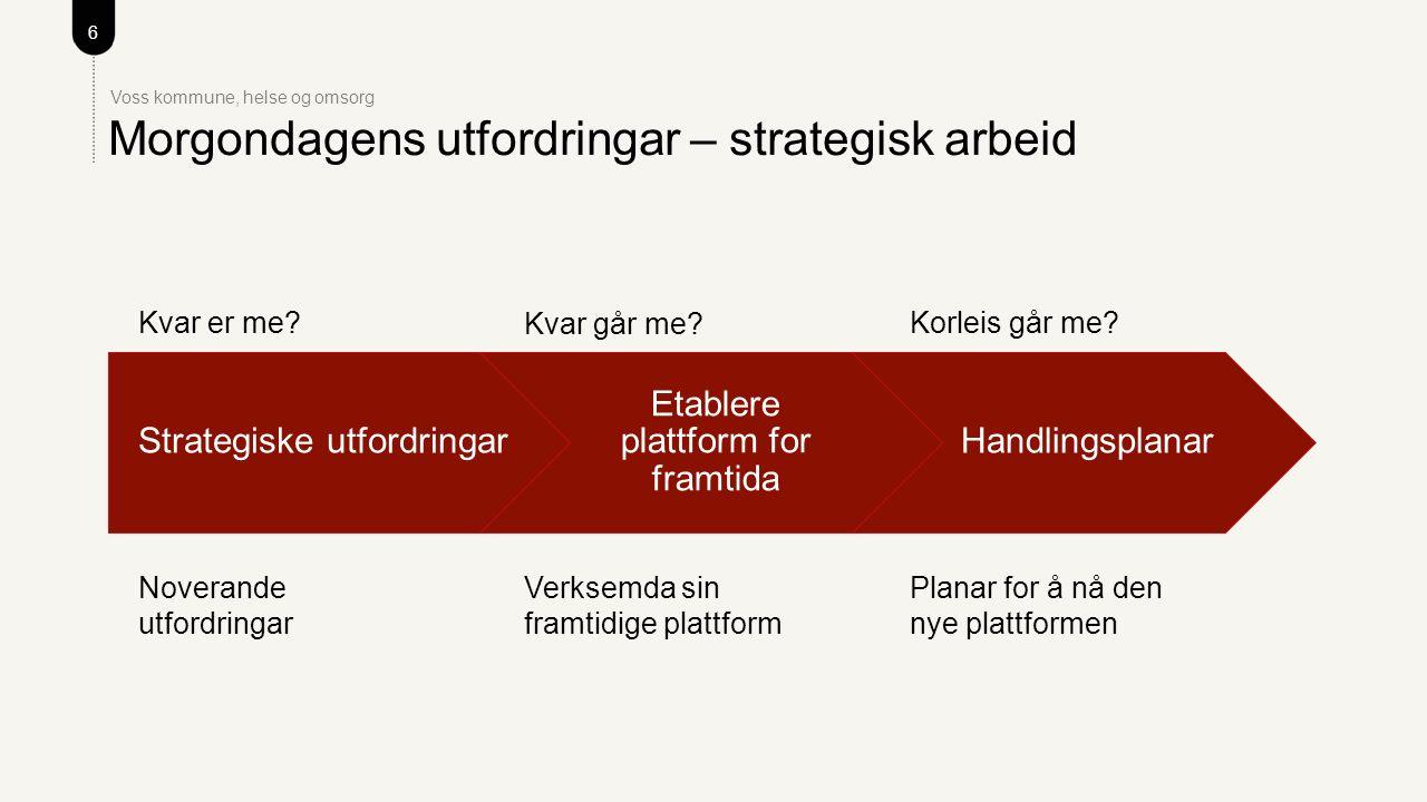 6 Voss kommune, helse og omsorg Morgondagens utfordringar – strategisk arbeid Strategiske utfordringar Etablere plattform for framtida Handlingsplanar Kvar er me.