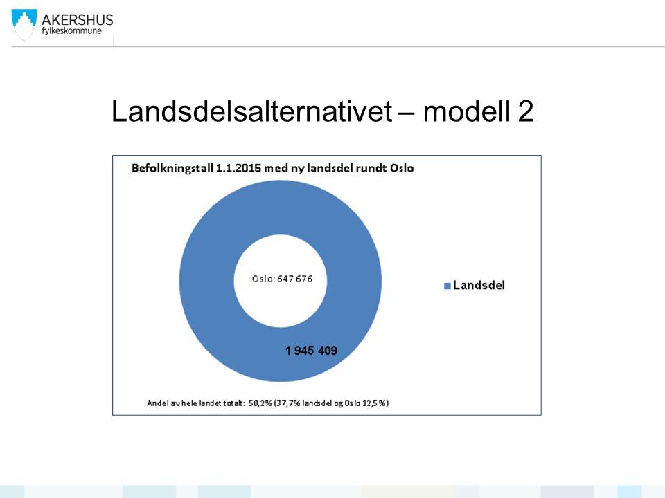 Landsdelsalternativet – modell 2