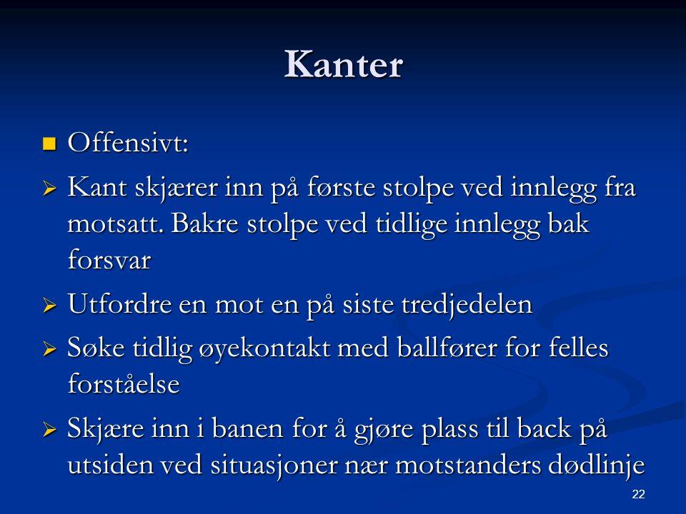 Kanter Offensivt: Offensivt:  Kant skjærer inn på første stolpe ved innlegg fra motsatt.