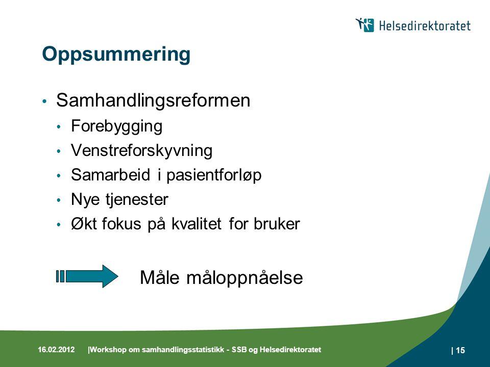 16.02.2012|Workshop om samhandlingsstatistikk - SSB og Helsedirektoratet | 15 Oppsummering Samhandlingsreformen Forebygging Venstreforskyvning Samarbe