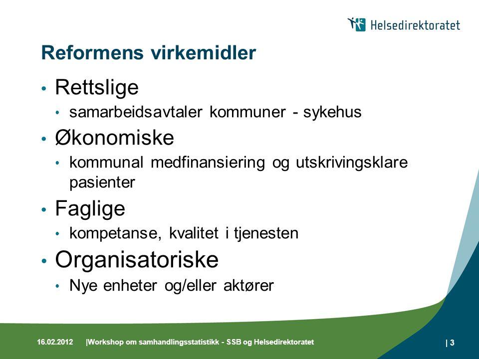 16.02.2012|Workshop om samhandlingsstatistikk - SSB og Helsedirektoratet | 3 Reformens virkemidler Rettslige samarbeidsavtaler kommuner - sykehus Økon