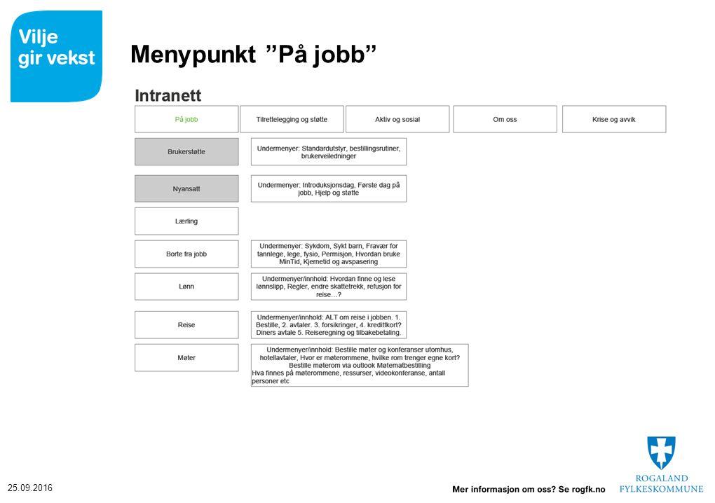"""25.09.2016 Menypunkt """"På jobb"""""""