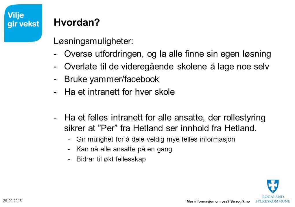 25.09.2016 Hvordan.