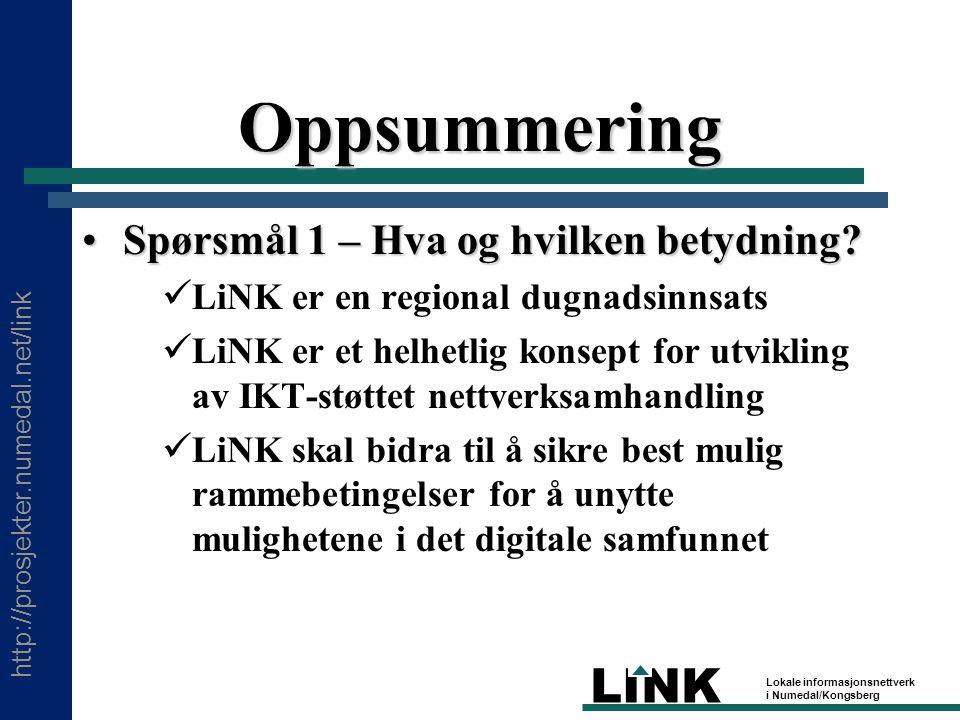 http://prosjekter.numedal.net/link LINK Lokale informasjonsnettverk i Numedal/Kongsberg Oppsummering Spørsmål 1 – Hva og hvilken betydning Spørsmål 1 – Hva og hvilken betydning.