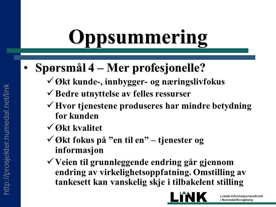 http://prosjekter.numedal.net/link LINK Lokale informasjonsnettverk i Numedal/Kongsberg Oppsummering Spørsmål 4 – Mer profesjonelle Spørsmål 4 – Mer profesjonelle.