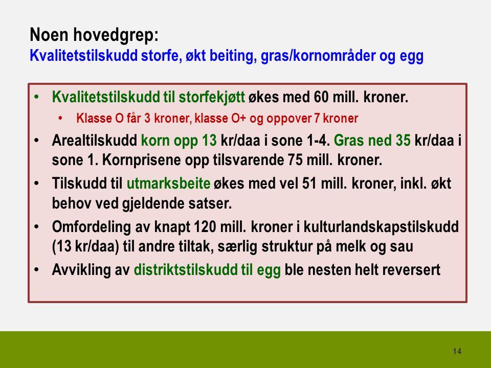 Noen hovedgrep: Kvalitetstilskudd storfe, økt beiting, gras/kornområder og egg 14 Kvalitetstilskudd til storfekjøtt økes med 60 mill.