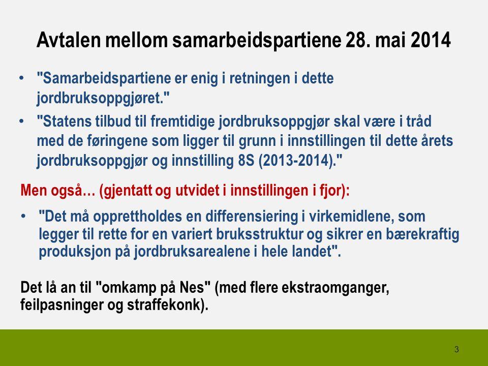 Avtalen mellom samarbeidspartiene 28.