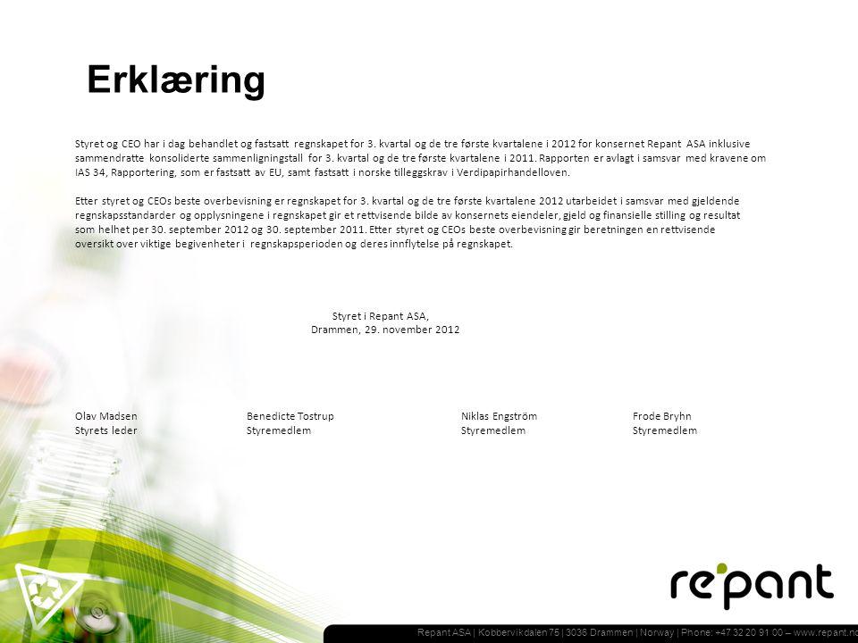 Repant ASA | Kobbervikdalen 75 | 3036 Drammen | Norway | Phone: +47 32 20 91 00 – www.repant.no Styret og CEO har i dag behandlet og fastsatt regnskapet for 3.
