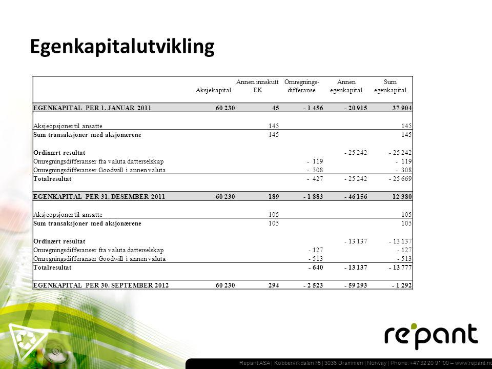 Repant ASA | Kobbervikdalen 75 | 3036 Drammen | Norway | Phone: +47 32 20 91 00 – www.repant.no Egenkapitalutvikling Aksjekapital Annen innskutt EK Omregnings- differanse Annen egenkapital Sum egenkapital EGENKAPITAL PER 1.