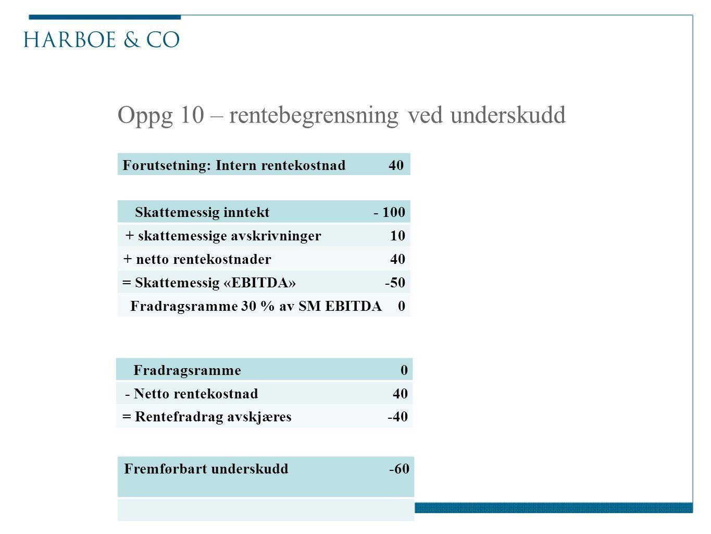 Oppg 10 – rentebegrensning ved underskudd Skattemessig inntekt - 100 + skattemessige avskrivninger 10 + netto rentekostnader 40 = Skattemessig «EBITDA» -50 Fradragsramme 30 % av SM EBITDA 0 Fradragsramme 0 - Netto rentekostnad 40 = Rentefradrag avskjæres -40 Forutsetning: Intern rentekostnad 40 Fremførbart underskudd -60