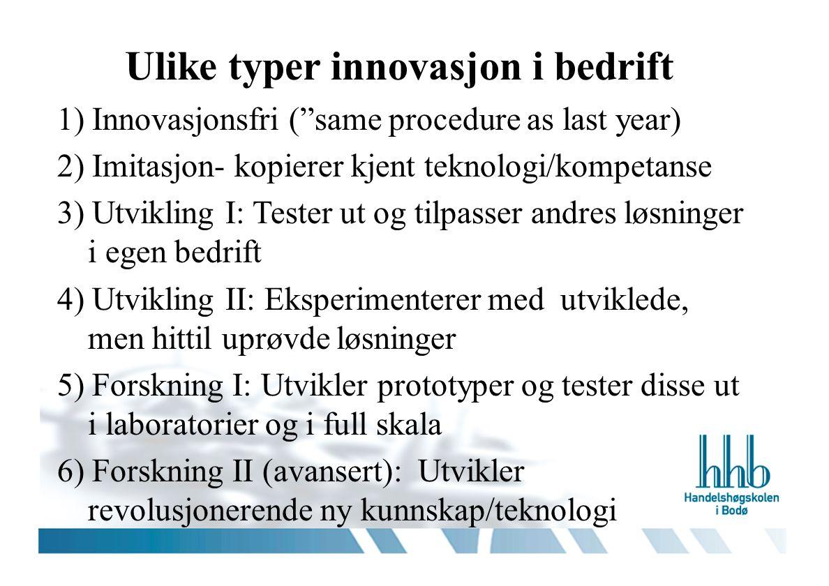 Ulike typer innovasjon i bedrift 1) Innovasjonsfri ( same procedure as last year) 2) Imitasjon- kopierer kjent teknologi/kompetanse 3) Utvikling I: Tester ut og tilpasser andres løsninger i egen bedrift 4) Utvikling II: Eksperimenterer med utviklede, men hittil uprøvde løsninger 5) Forskning I: Utvikler prototyper og tester disse ut i laboratorier og i full skala 6) Forskning II (avansert): Utvikler revolusjonerende ny kunnskap/teknologi