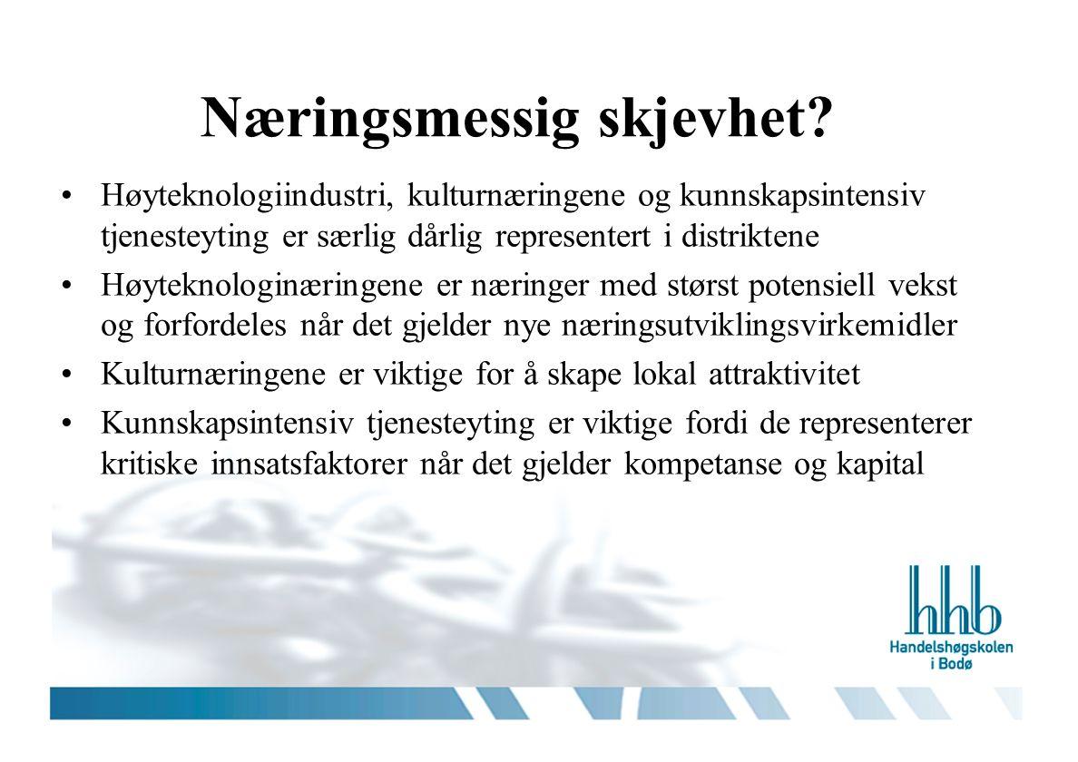 Næringsmessig skjevhet? Høyteknologiindustri, kulturnæringene og kunnskapsintensiv tjenesteyting er særlig dårlig representert i distriktene Høyteknol