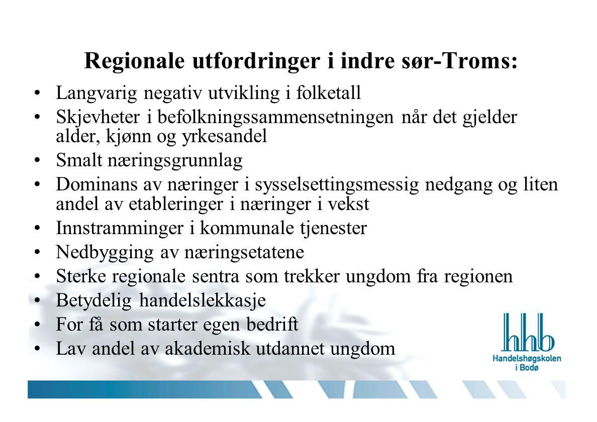 Regionale utfordringer i indre sør-Troms: Langvarig negativ utvikling i folketall Skjevheter i befolkningssammensetningen når det gjelder alder, kjønn og yrkesandel Smalt næringsgrunnlag Dominans av næringer i sysselsettingsmessig nedgang og liten andel av etableringer i næringer i vekst Innstramminger i kommunale tjenester Nedbygging av næringsetatene Sterke regionale sentra som trekker ungdom fra regionen Betydelig handelslekkasje For få som starter egen bedrift Lav andel av akademisk utdannet ungdom