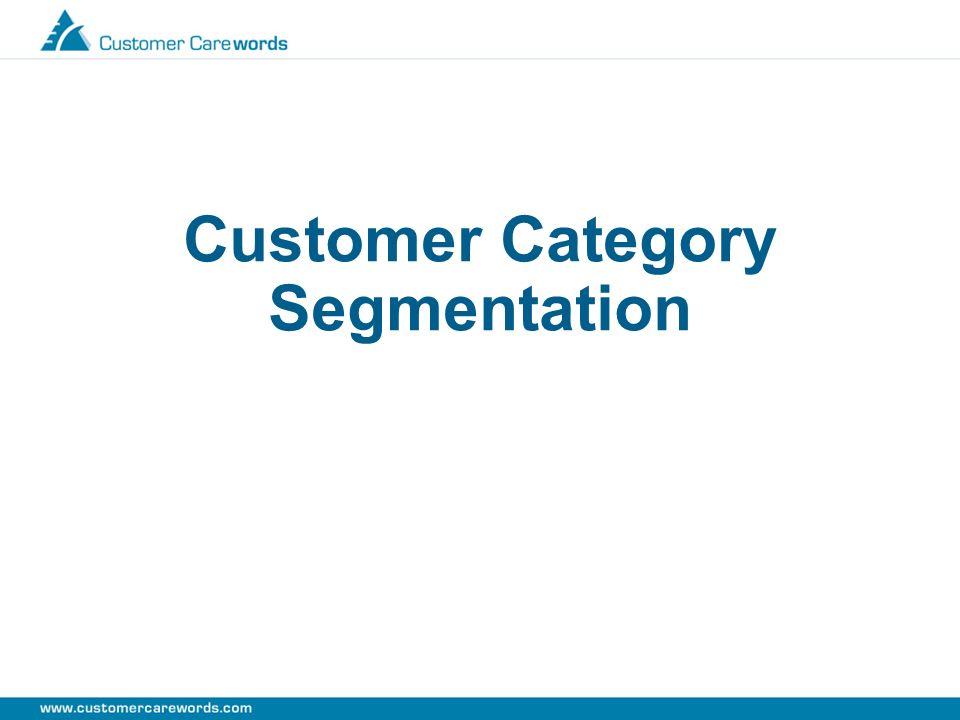Customer Category Segmentation