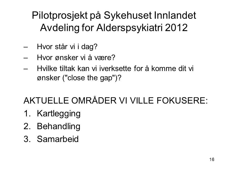 16 Pilotprosjekt på Sykehuset Innlandet Avdeling for Alderspsykiatri 2012 –Hvor står vi i dag.