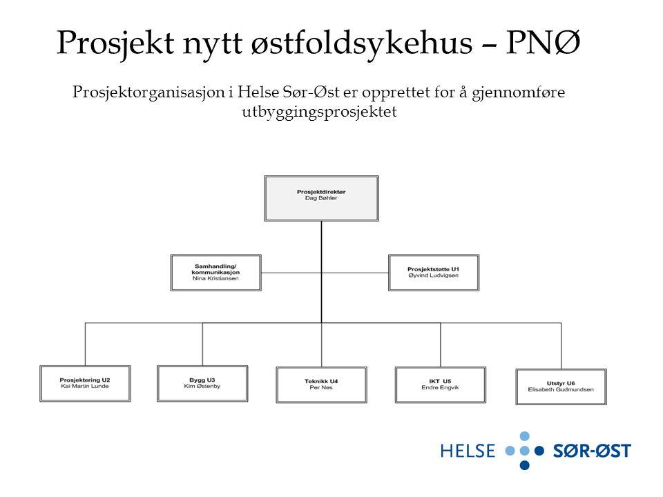 Prosjekt nytt østfoldsykehus – PNØ Prosjektorganisasjon i Helse Sør-Øst er opprettet for å gjennomføre utbyggingsprosjektet