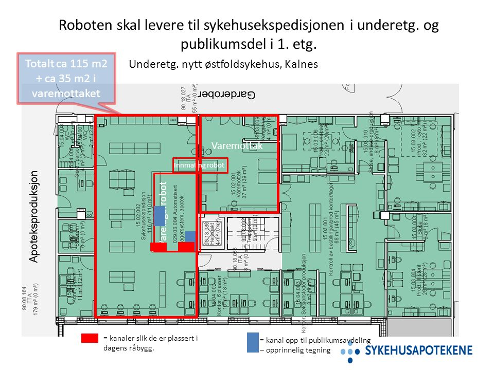 Varemottak Innmating robot Varelagerrobot = kanal opp til publikumsavdeling – opprinnelig tegning Totalt ca 115 m2 + ca 35 m2 i varemottaket Underetg.
