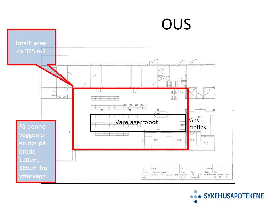 Varelagerrobot Vare- mottak Totalt areal ca 325 m2 OUS På denne veggen er en dør på brede 120cm, 365cm fra yttervegg