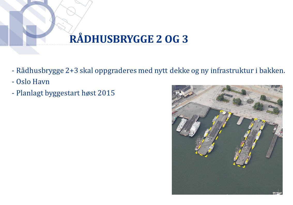 Foto: Håkon Mosvold Larsen / SCANPIX - Rådhusbrygge 2+3 skal oppgraderes med nytt dekke og ny infrastruktur i bakken. - Oslo Havn - Planlagt byggestar
