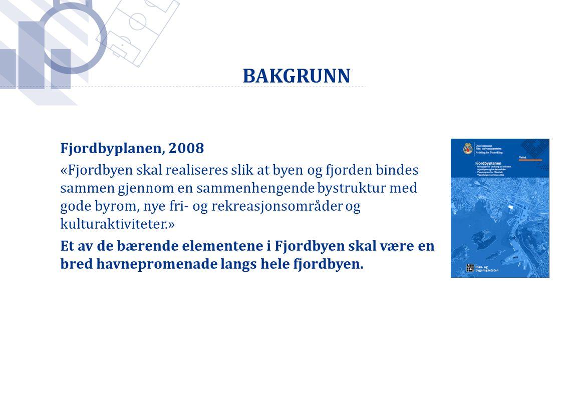  BAKGRUNN Fjordbyplanen, 2008 «Fjordbyen skal realiseres slik at byen og fjorden bindes sammen gjennom en sammenhengende bystruktur med gode byrom,