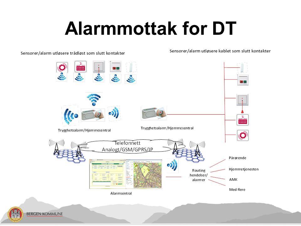 Alarmmottak for DT