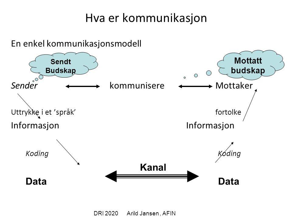 DRI 2020 Arild Jansen, AFIN Hva er kommunikasjon En enkel kommunikasjonsmodell Sender kommunisere Mottaker Uttrykke i et 'språk'fortolke Informasjon Koding Kanal Data Sendt Budskap Mottatt budskap
