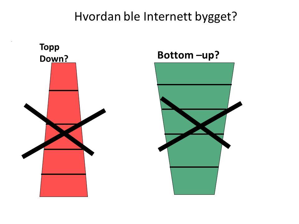 Hvordan ble Internett bygget?. Topp Down? Bottom –up?