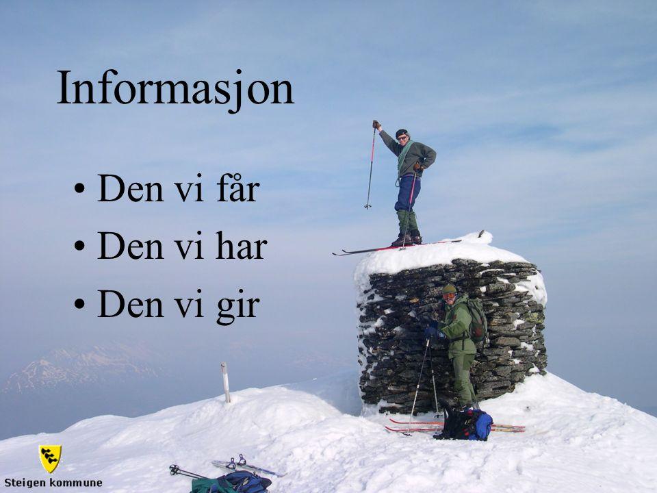 Informasjon Den vi får Den vi har Den vi gir