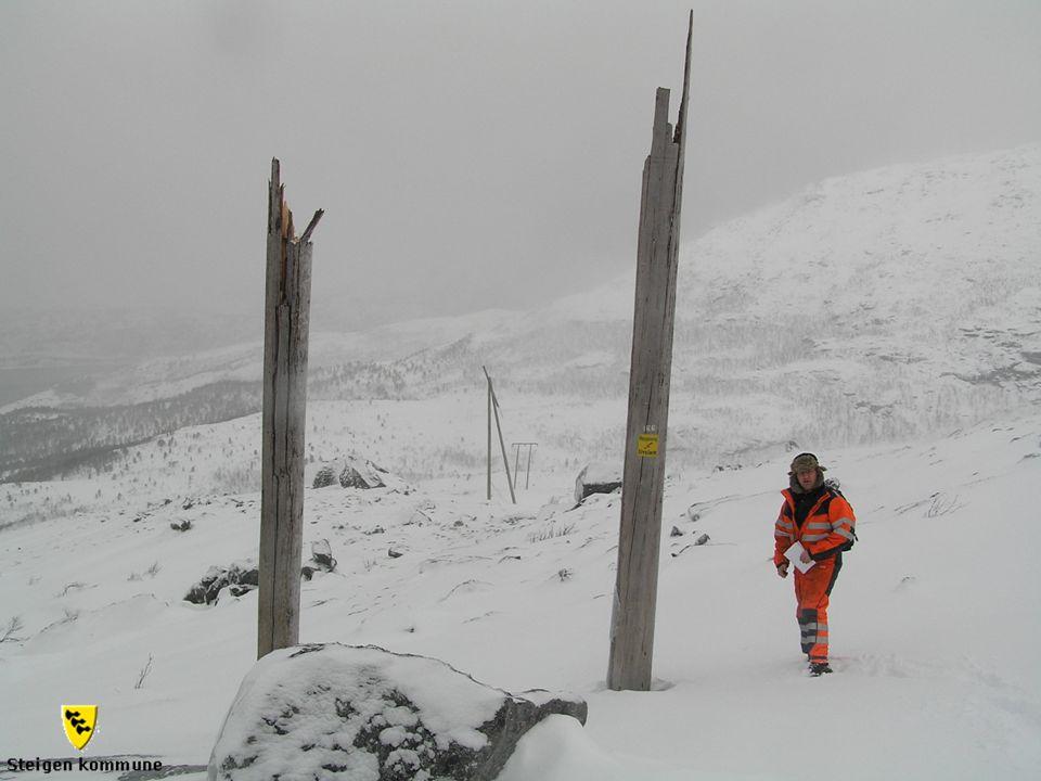 Situasjonen Strømbrudd natt til torsdag 25/1 Hele kommunen rammet Soneinnkobling fra lørdag kl 13.30 Strømforsyning igjen tirsdag kl 14.30 Mildt på torsdag, deretter kaldt og snøvær