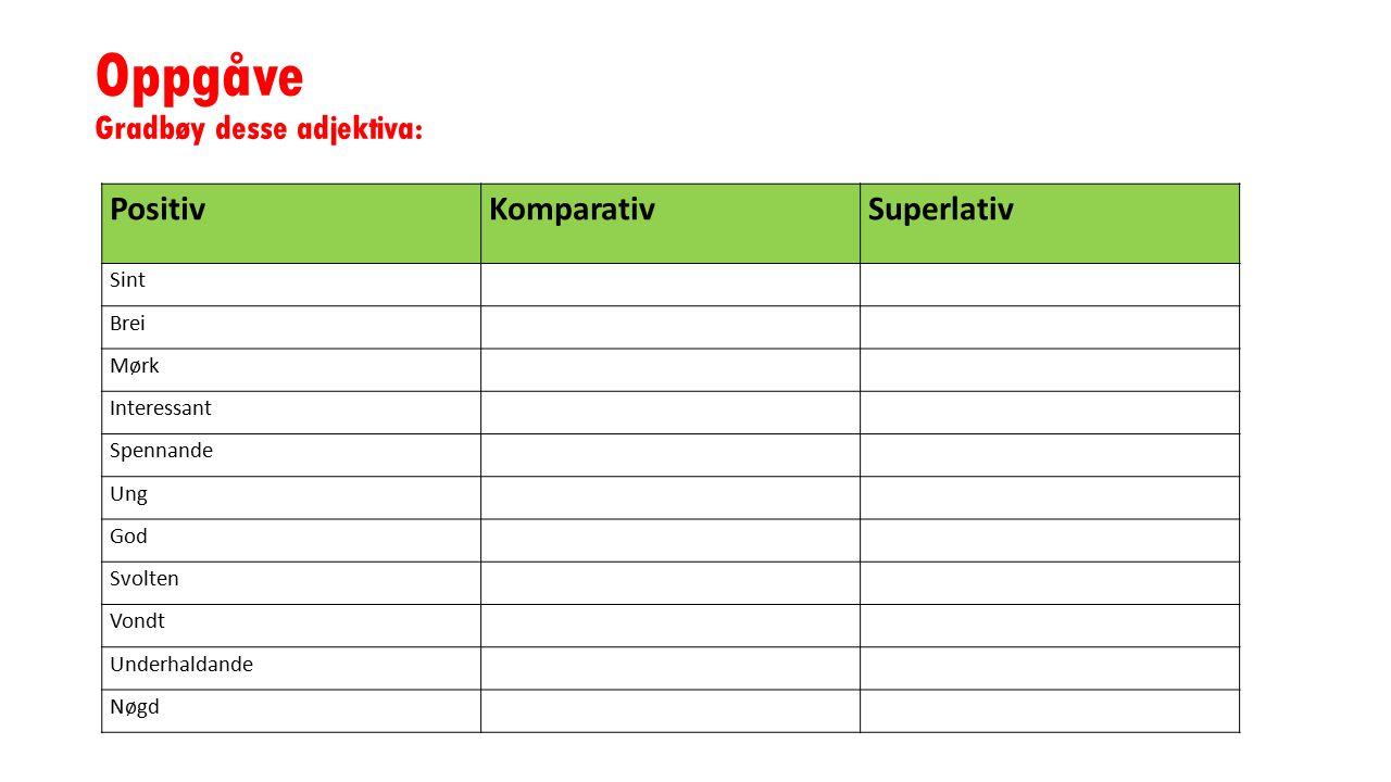 Oppgåve Gradbøy desse adjektiva: PositivKomparativSuperlativ Sint Brei Mørk Interessant Spennande Ung God Svolten Vondt Underhaldande Nøgd