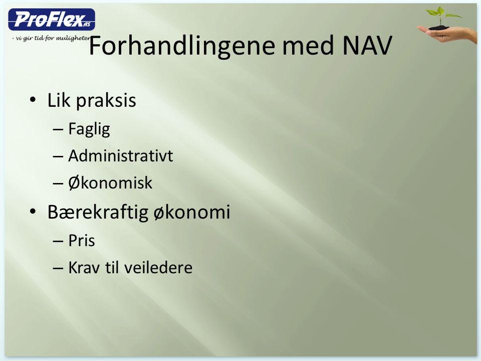 Forhandlingene med NAV Lik praksis – Faglig – Administrativt – Økonomisk Bærekraftig økonomi – Pris – Krav til veiledere