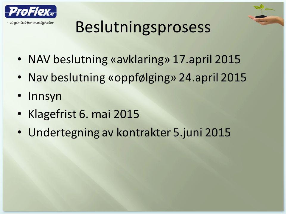 Beslutningsprosess NAV beslutning «avklaring» 17.april 2015 Nav beslutning «oppfølging» 24.april 2015 Innsyn Klagefrist 6. mai 2015 Undertegning av ko