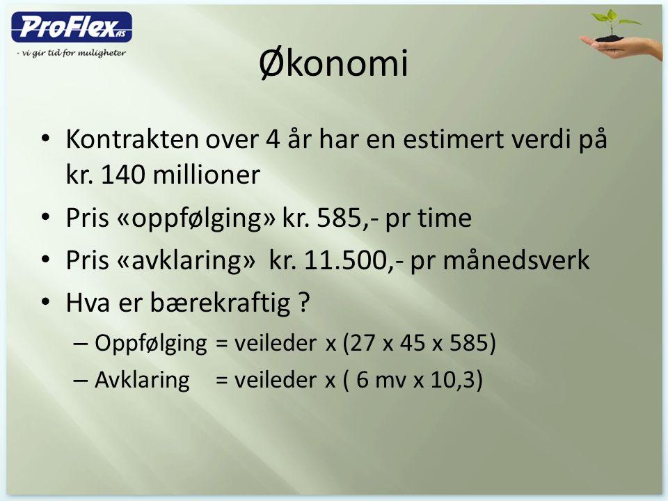 Økonomi Kontrakten over 4 år har en estimert verdi på kr. 140 millioner Pris «oppfølging» kr. 585,- pr time Pris «avklaring» kr. 11.500,- pr månedsver