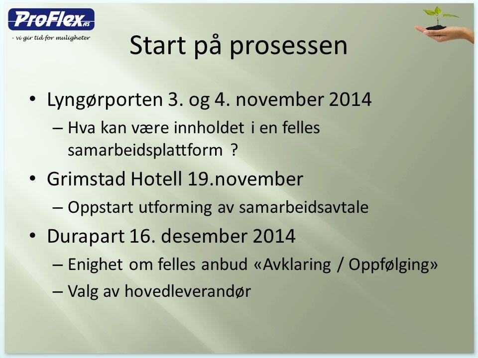 Start på prosessen Lyngørporten 3. og 4. november 2014 – Hva kan være innholdet i en felles samarbeidsplattform ? Grimstad Hotell 19.november – Oppsta