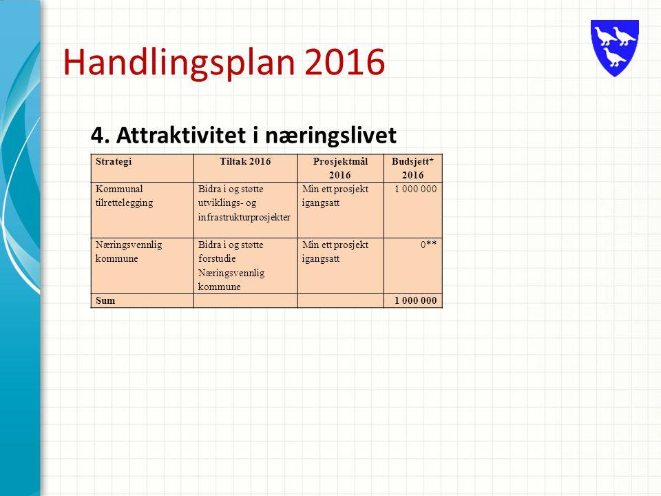 Handlingsplan 2016 4.