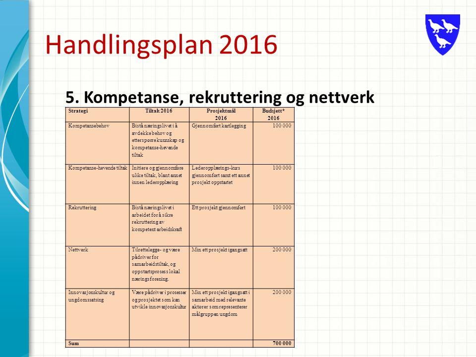 Handlingsplan 2016 5.