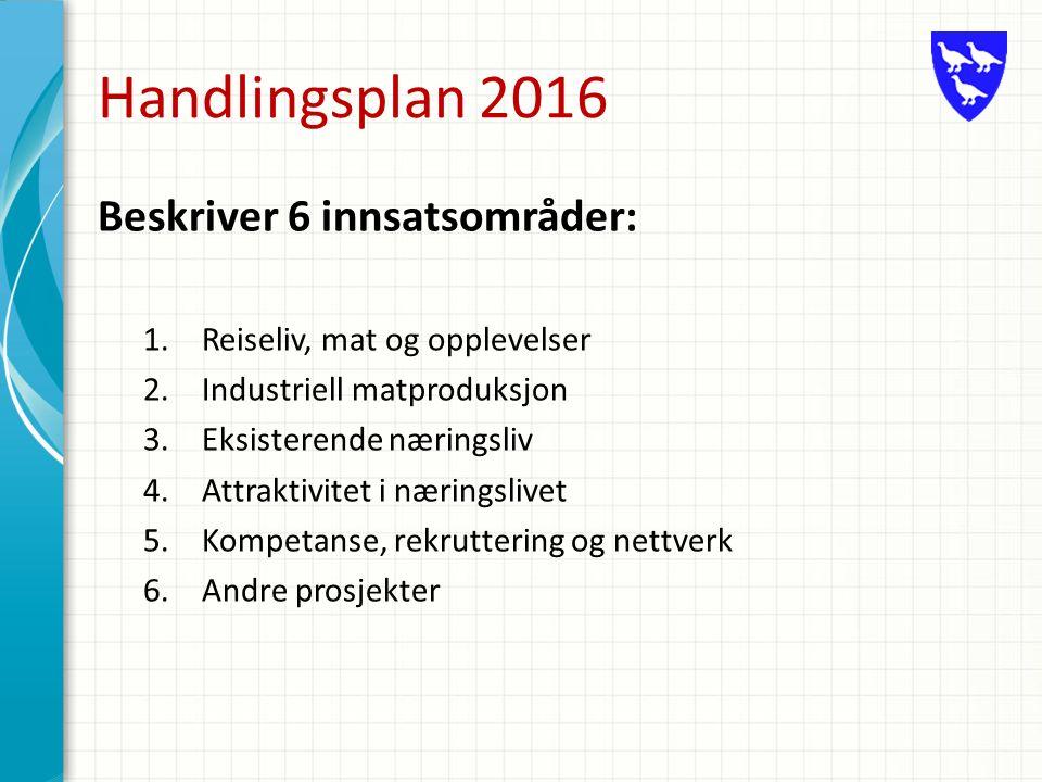 Handlingsplan 2016 Beskriver 6 innsatsområder: 1.Reiseliv, mat og opplevelser 2.Industriell matproduksjon 3.Eksisterende næringsliv 4.Attraktivitet i næringslivet 5.Kompetanse, rekruttering og nettverk 6.Andre prosjekter