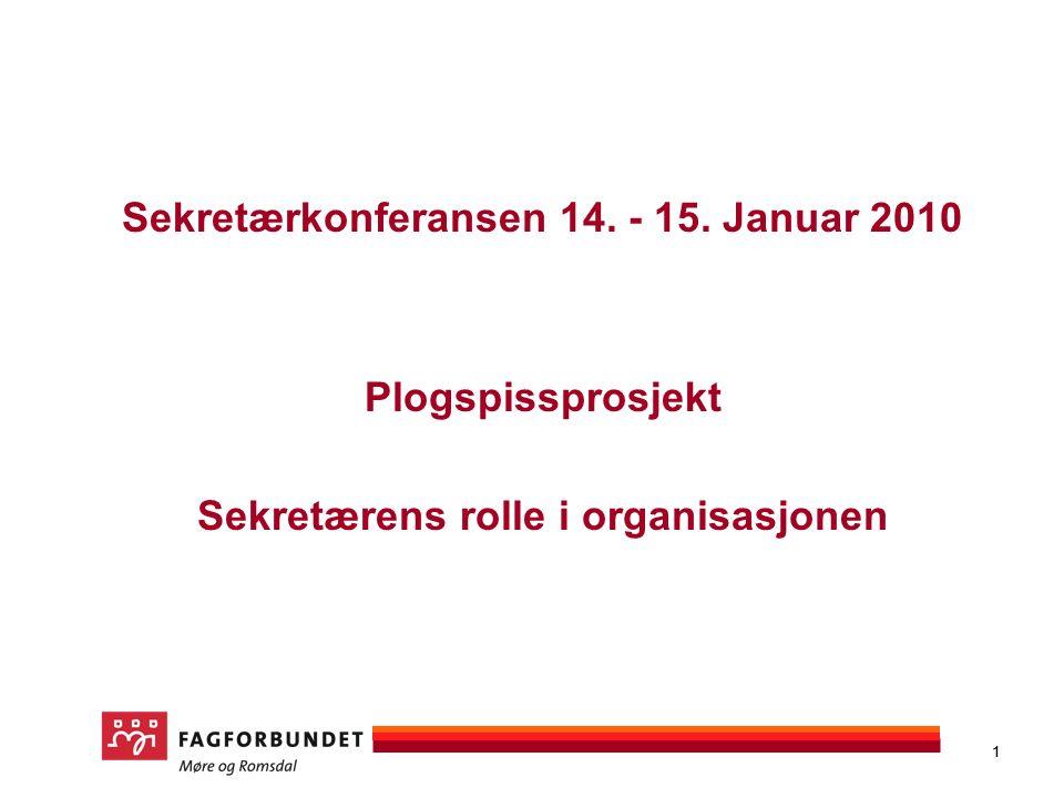 11 Sekretærkonferansen 14. - 15. Januar 2010 Plogspissprosjekt Sekretærens rolle i organisasjonen