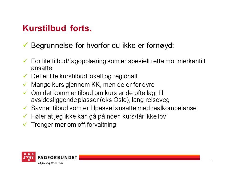 10 Kurstilbud forts.