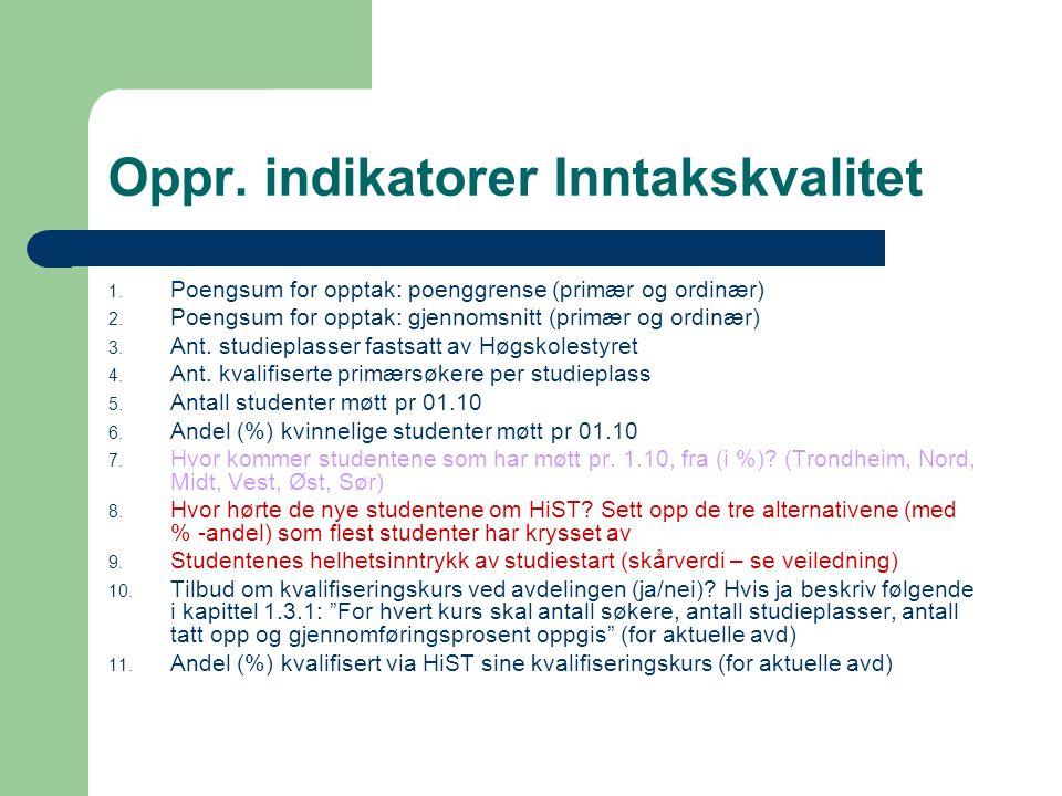 Oppr. indikatorer Inntakskvalitet 1. Poengsum for opptak: poenggrense (primær og ordinær) 2.