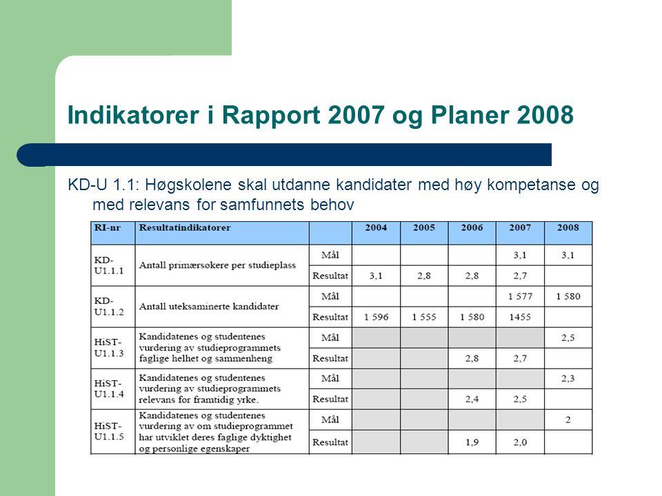 Indikatorer i Rapport 2007 og Planer 2008 KD-U 1.1: Høgskolene skal utdanne kandidater med høy kompetanse og med relevans for samfunnets behov