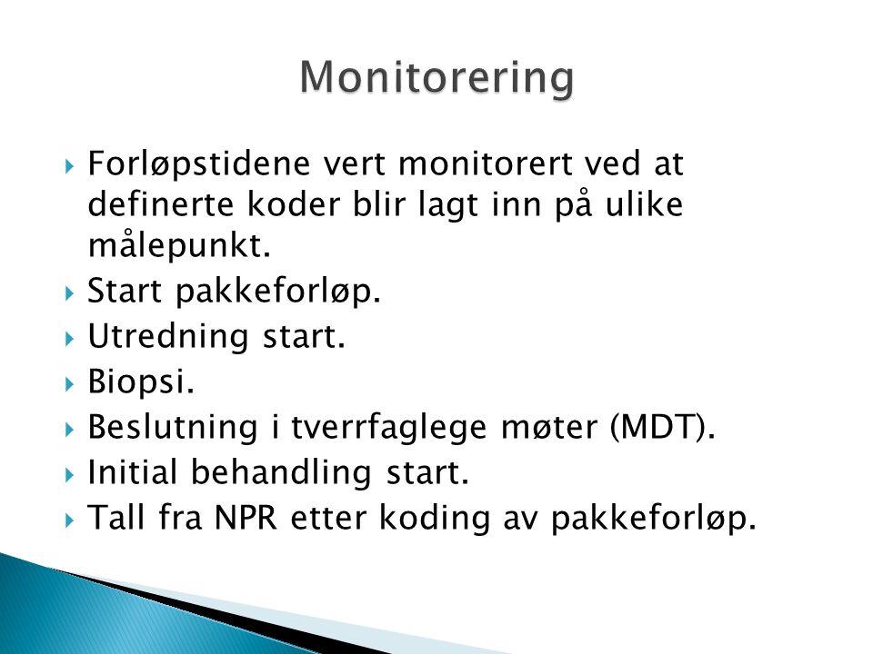 Forløpstidene vert monitorert ved at definerte koder blir lagt inn på ulike målepunkt.