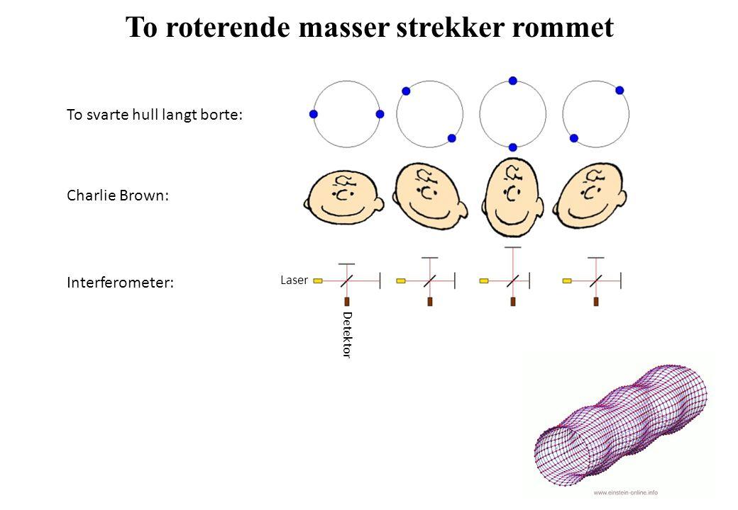 To roterende masser strekker rommet Laser Detektor To svarte hull langt borte: Charlie Brown: Interferometer:
