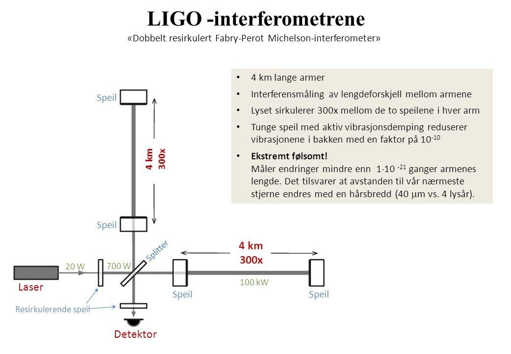 LIGO -interferometrene 4 km 300x 4 km 300x Detektor Speil Resirkulerende speil Splitter 20 W 100 kW 700 W Laser «Dobbelt resirkulert Fabry-Perot Miche