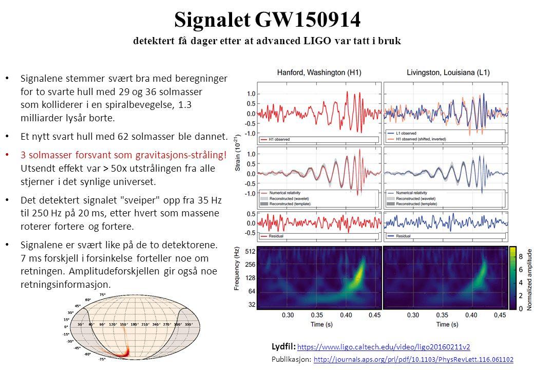 Gravitasjonsbølge-astronomi 1s – 1 ms3 timer – 1 s100 år – 1 måned Rombaserte interferometre Bakkebaserte interferometre Pulsar-målinger med radioteleskop