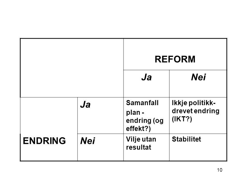 REFORM JaNei Ja Samanfall plan - endring (og effekt?) Ikkje politikk- drevet endring (IKT?) ENDRINGNei Vilje utan resultat Stabilitet 10