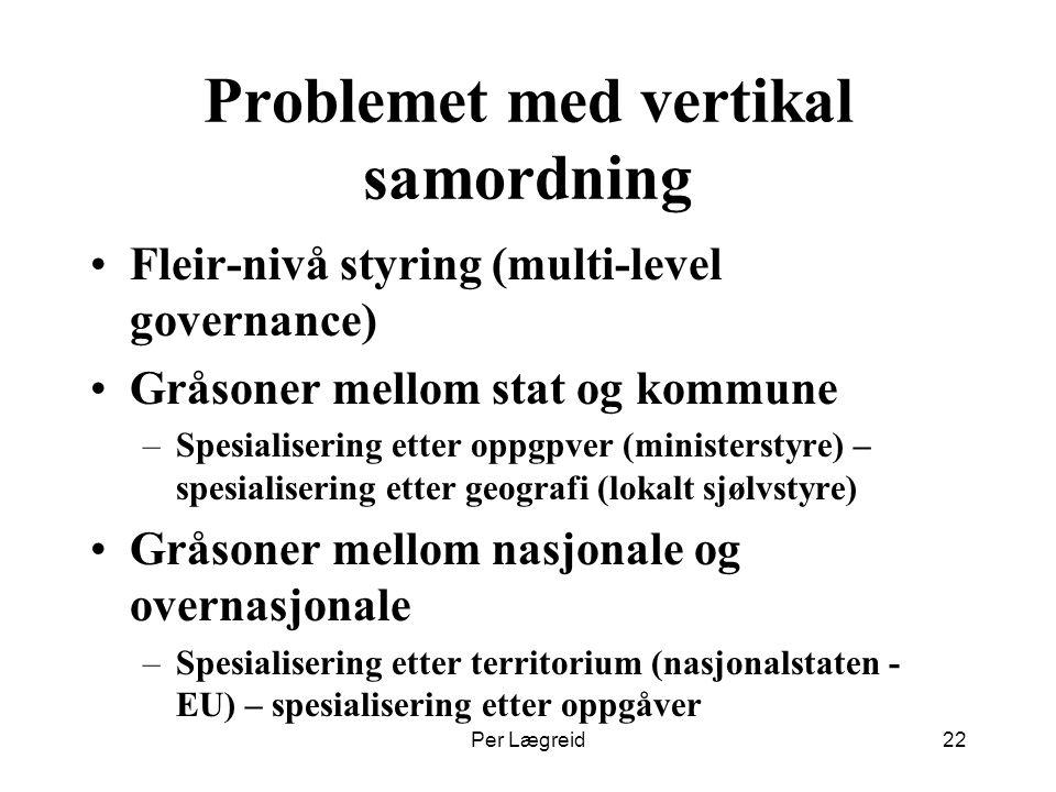 Problemet med vertikal samordning Fleir-nivå styring (multi-level governance) Gråsoner mellom stat og kommune –Spesialisering etter oppgpver (minister