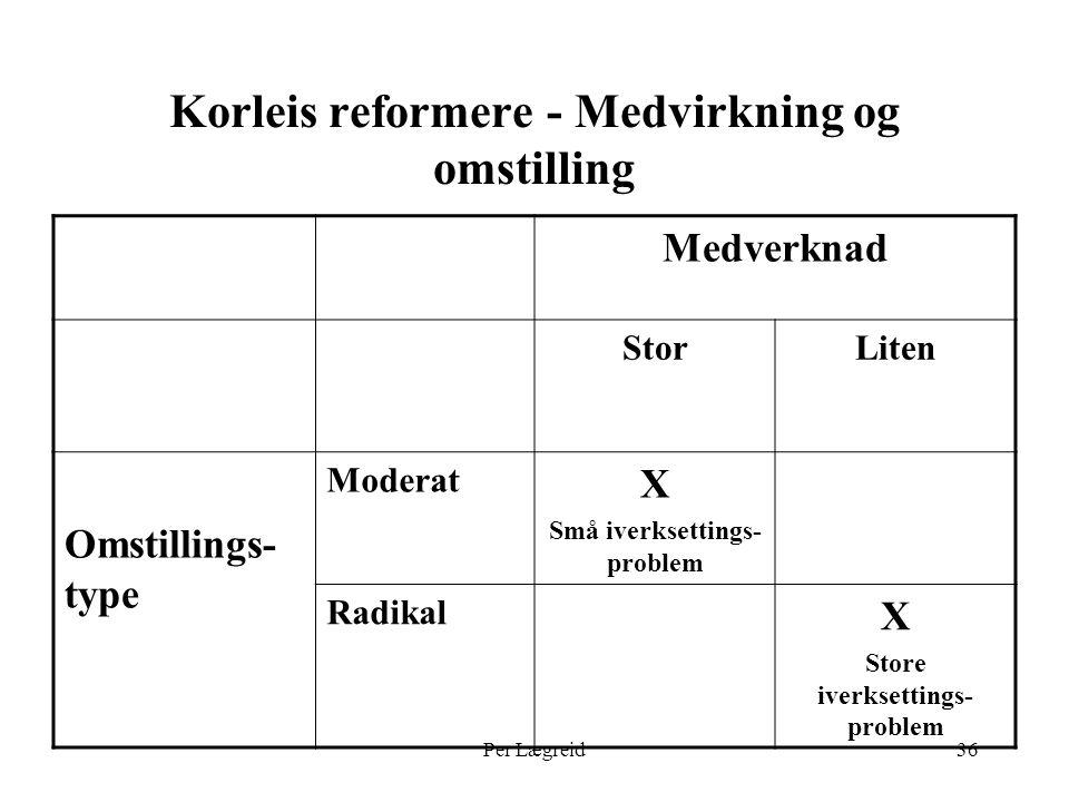 Per Lægreid36 Korleis reformere - Medvirkning og omstilling Medverknad StorLiten Omstillings- type Moderat X Små iverksettings- problem Radikal X Stor