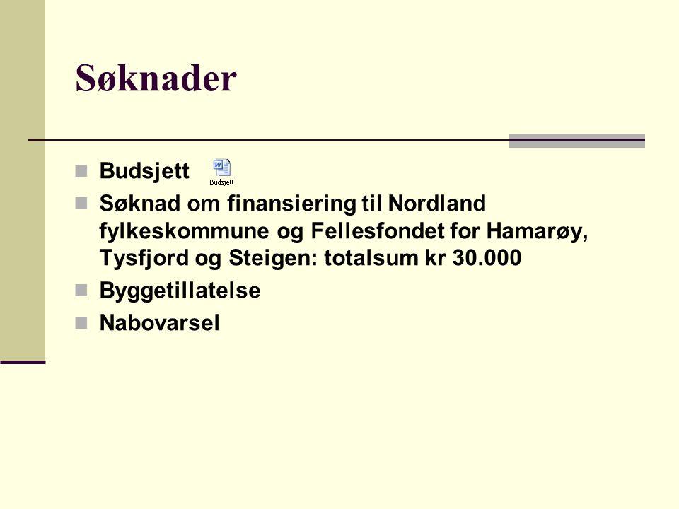 Søknader Budsjett Søknad om finansiering til Nordland fylkeskommune og Fellesfondet for Hamarøy, Tysfjord og Steigen: totalsum kr 30.000 Byggetillatelse Nabovarsel